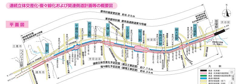 京王線複々線化