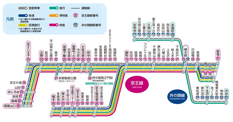 京王路線図
