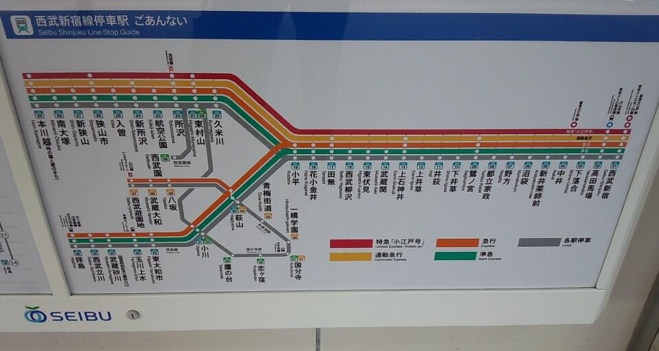 西武新宿線の列車種別