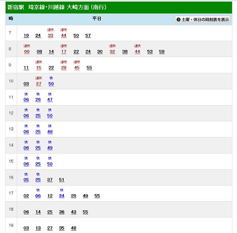 埼京線の少ない本数