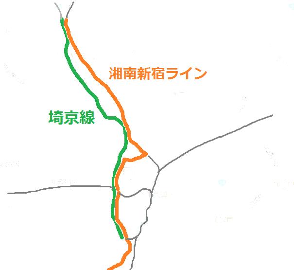 湘南新宿ラインと埼京線