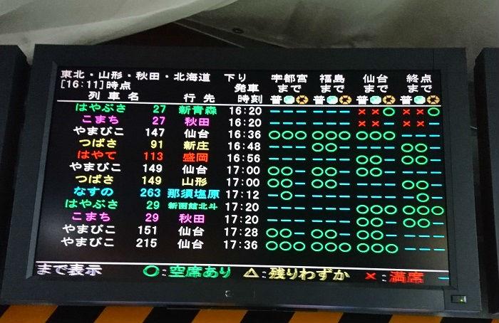 自由席で満席になる確率(東北新幹線)