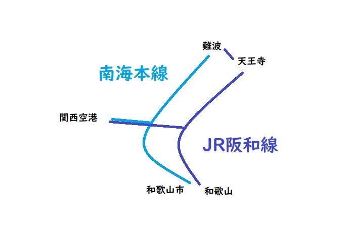 線 jr 阪和