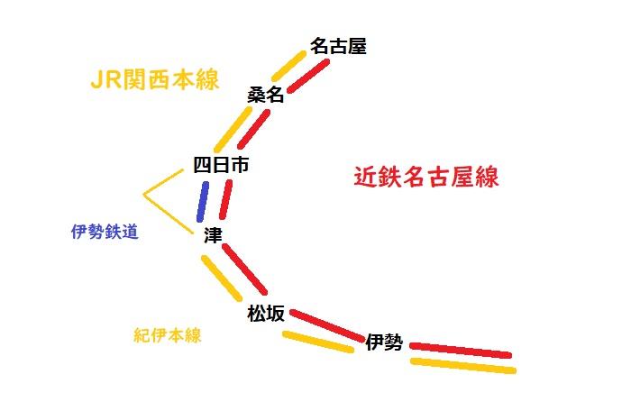 近鉄名古屋線とJR関西本線