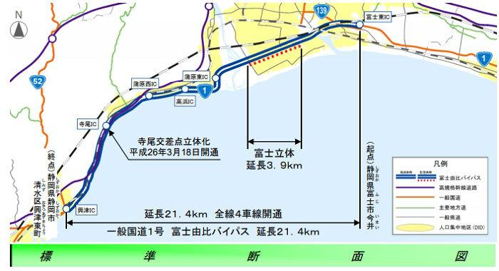 富士由比バイパスの高架化