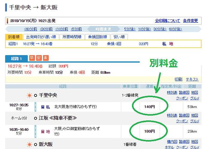北大阪急行と御堂筋線の運賃計算
