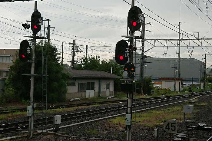鉄道信号業界の市場