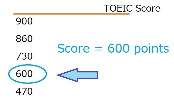 TOEICスコア600点のレベルの目安