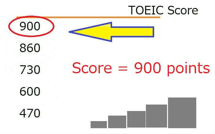 TOEIC900点のレベルの目安
