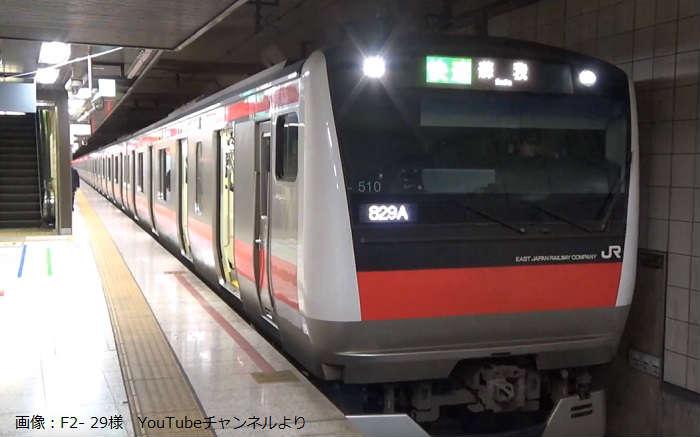 東京駅の京葉線ホーム