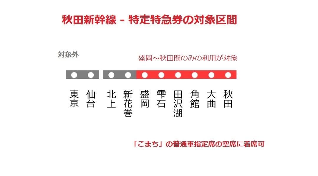 秋田新幹線の特定特急券の対象区間