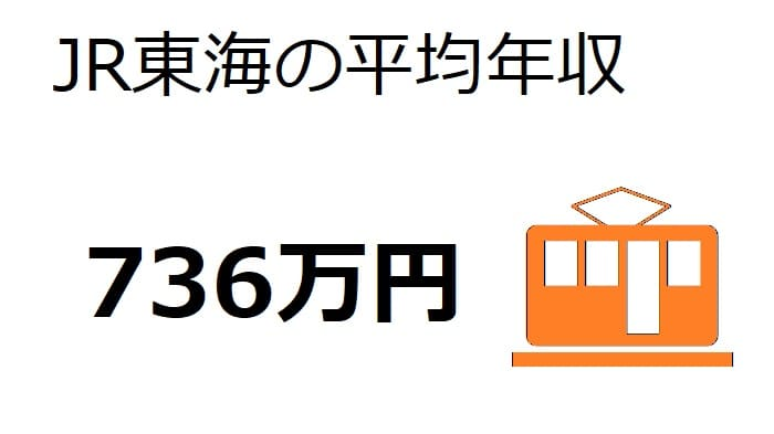 JR東海の平均年収