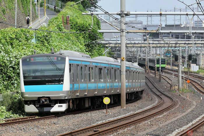 他の鉄道関連企業