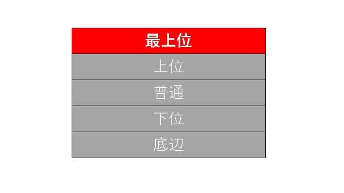 大学 偏差 値 外国 語 京都