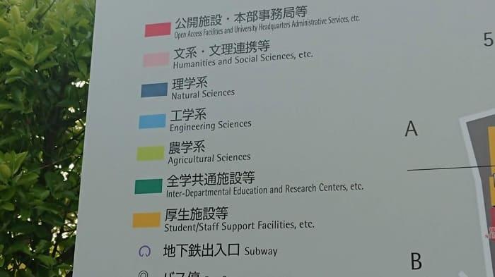 理系・文系の学部がある国公立大学