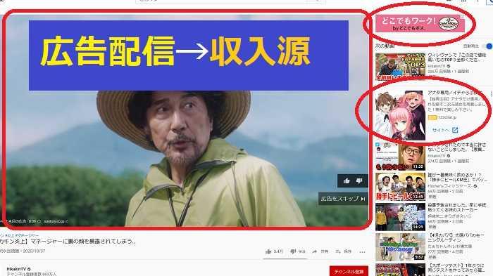 YouTube広告収入